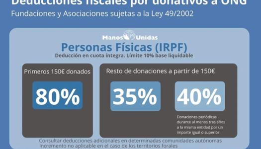 Deducció fiscal dels teus donatius